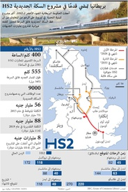 مواصلات: مشروع أتش أس ٢ للقطارات السريعة infographic