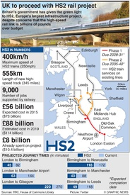 TRANSPORT: HS2 high-speed rail project (1) infographic