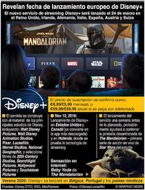 ENTRETENIMIENTO: Revelan la fecha del lanzamiento de Disney+ en Europa infographic