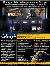 ENTRETENIMENTO: Disney+: Revelada data de lançamento na Europa infographic