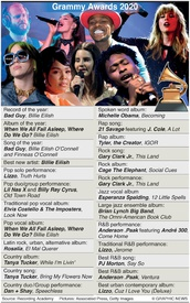 MUSIC: Grammy Awards 2020 infographic