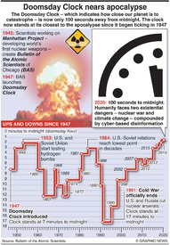 ENVIRONMENT: Doomsday Clock nears midnight infographic