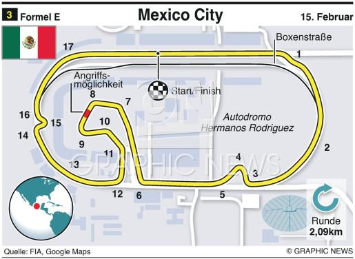 Mexico City E-Prix circuit infographic