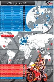 سباق دراجات: رزنامة موتو جي بي ٢٠٢٠ (2) infographic