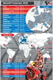 MOTOGP: Termine  2020 infographic