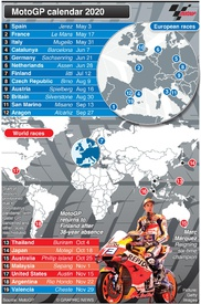 MOTOGP: Season schedule 2020 (2) infographic