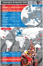 MOTOGP: Calendário da época 2020 infographic