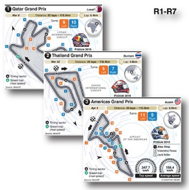 MOTOGP: Grand Prix circuits 2020 (R1-R7) infographic