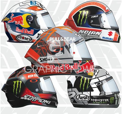 Rider helmets 2020 infographic