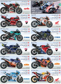 FOR TRANSLATION MOTOGP: Team guide 2020 infographic