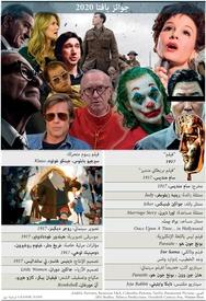 أفلام: جوائز بافتا ٢٠٢٠ infographic