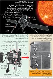 فضاء: المسبار المتتبع للشمس يلقي نظرة خاطفة على ألغازها infographic