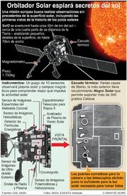 ESPACIO: Sonda europea Orbitador Solar infographic
