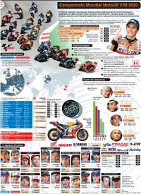 MOTOGP: Cartel 2020 (1)  infographic