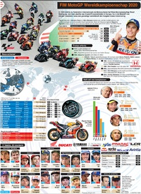 MOTOGP: Wallchart 2020 (1) infographic