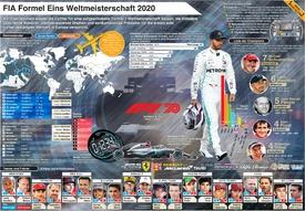 F1: World Championship Wallchart 2020 infographic
