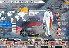 F1: Formula One World Championship wallchart 2020 (4) infographic
