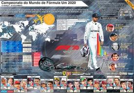 F1: Cartaz do Campeonato do Mundo 2020 infographic