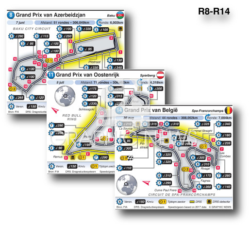 Grand Prix circuits 2020 (R8 - R14) infographic