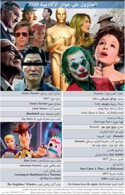 أفلام: الحائزون على جوائز الأكاديمية ٢٠٢٠ infographic