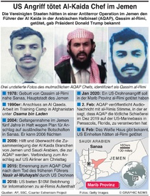 TERRORISMUS: U.S. töten Al Qaeda Führer im Jemen infographic