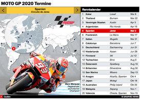 MOTOGP: Saison Kalender 2020 interactive infographic