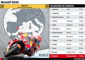 MOTOGP: Calendário da época 2020 interactivo (3) infographic