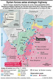 SYRIA: Government forces capture key highway infographic