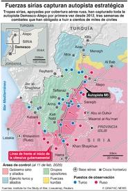 Fuerzas gubernamentales sirias capturan autopista clave infographic