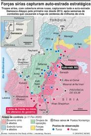 SÍRIA: Forças do governo capturam auto-estrada estratégica infographic