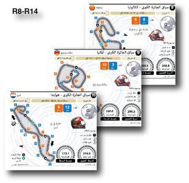 سباق درجات نارية: حلبات موتو جي بي غراند بري ٢٠٢٠ - السباقات ٨ - ١٤ infographic