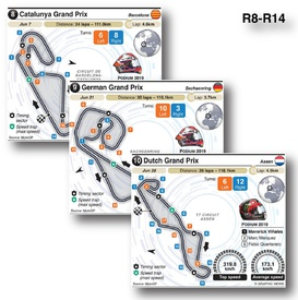 MOTOGP: Grand Prix circuits 2020 (R8-R14) infographic