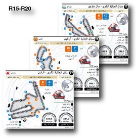 سباق دراجات نارية: حلبات موتو جي بي غراند بري ٢٠٢٠ - السباقات ١٥ - ٢٠ infographic