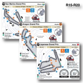 MOTOGP: Grand Prix circuits 2020 (R15-R20) infographic