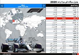 فورمولا واحد: رزنامة سباقات بطولة فورمولا واحد ٢٠٢٠ (2) infographic