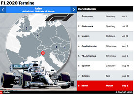 F1: World Championship  Kalender 2020 interactive infographic
