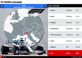 F1: World Championship calendar 2020 interactive (2) infographic