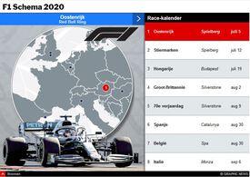 F1: Kalender Wereldkampioenschap 2020 interactive(2) infographic
