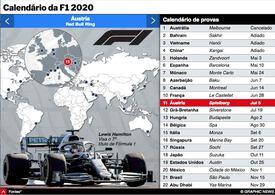 F1: Calendário do Campeonato do Mundo 2020 interactivo (1) infographic