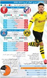 كرة قدم: دوري أبطال أوروبا - الـ 16 لأخيرة، الجولة الأولى- ١٨ شباط   infographic