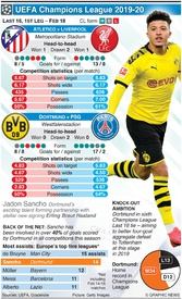 SOCCER: Champions League Last 16, 1st leg, Feb 18 infographic