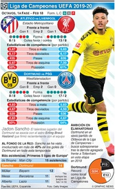 SOCCER: Octavos de Final de la Liga de Campeones, 1a fase, feb 18 infographic