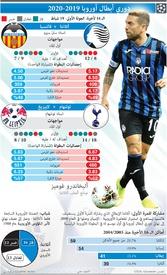 كرة قدم: دوري أبطال أوروبا - الـ 16 لأخيرة، الجولة الأولى- ١٩ شباط  infographic