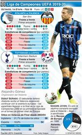 SOCCER: Octavos de Final de la Liga de Campeones, 1a fase, feb 19 infographic