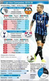 FUTEBOL: Liga dos Campeões, Oitavos de final, 1ª mão, 19 Fev infographic