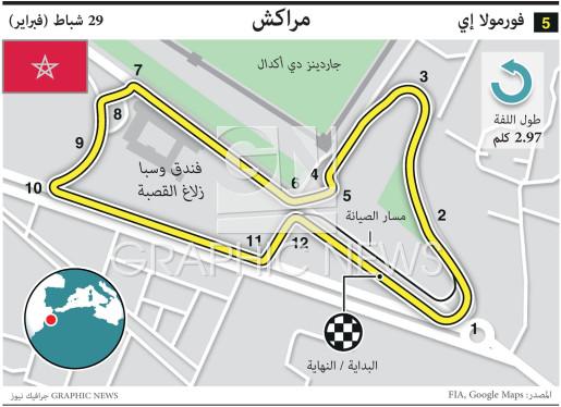 فورمولا إي - الجولة ٥ - مراكش infographic