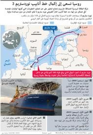 طاقة: روسيا تسعى إلى إكمال خط أنابيب نوردستريم 2 infographic