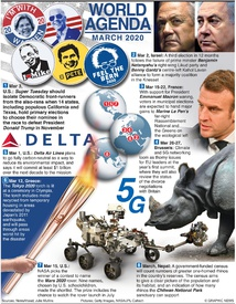 WORLD AGENDA: March 2020 (1) infographic