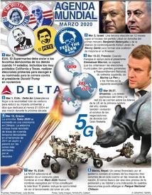 AGENDA MUNDIAL: Marzo 2020 infographic