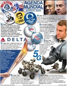 AGENDA MUNDIAL: Março 2020 infographic
